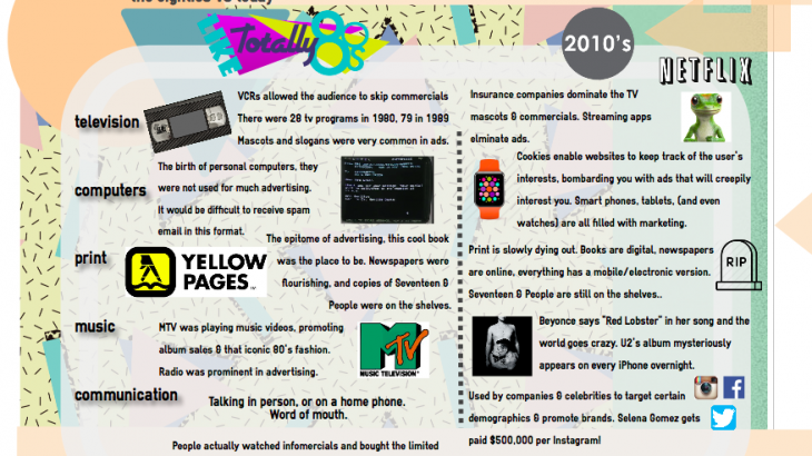Yellow Pages United Infographic